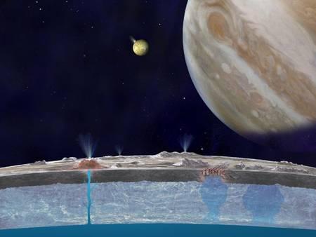 Jupiter et ses satellites